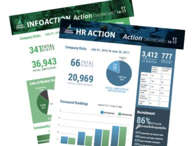 HR Action Info Action