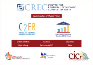 CREC and Synchronist